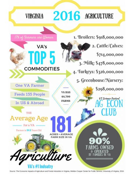 ag-econ-club-info-graphic