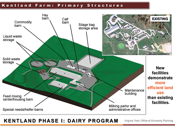 An overview of the new dairy complex at Kentland Farm.